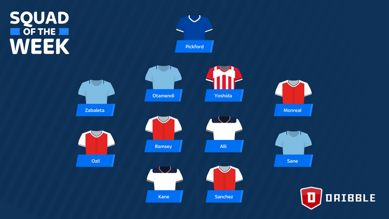 This weekend's top scoring XI according to Opta's stats