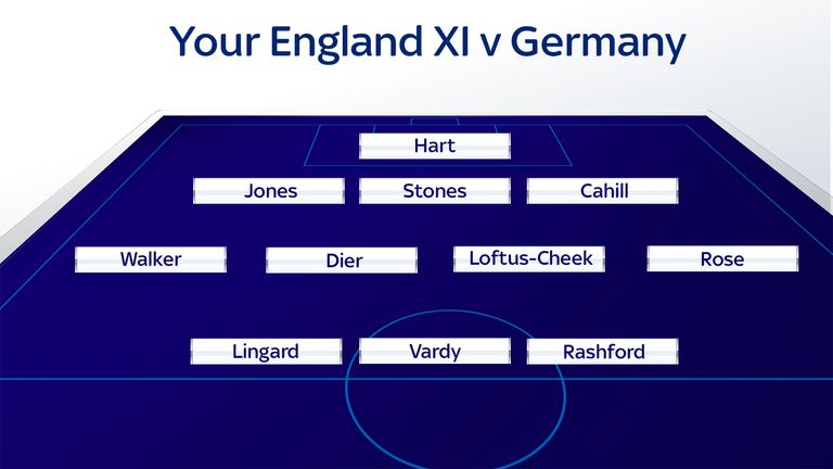 Sky Sports readers' England XI to face Germany