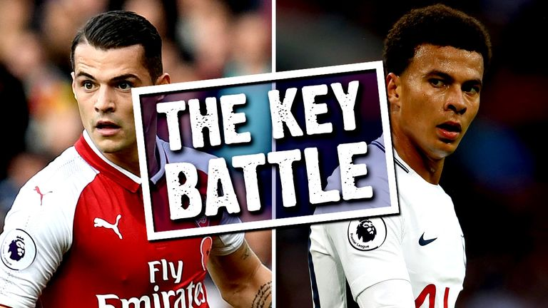 Granit Xhaka and Dele Alli will face off in the north London derby
