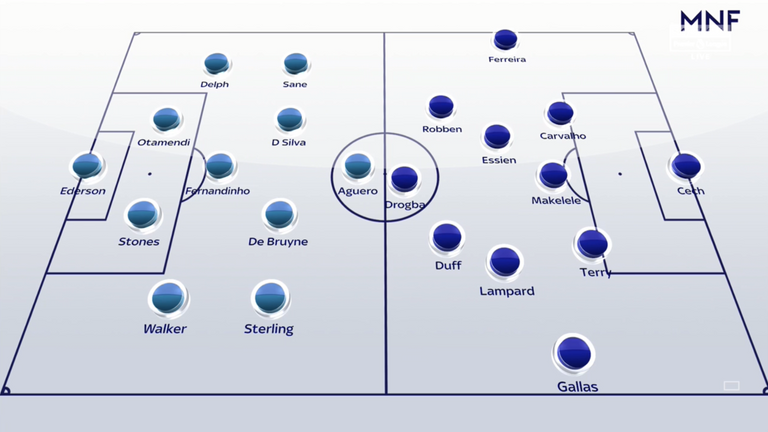 Terry compared the Chelsea side from 2004 to 2006 with the current Man City side