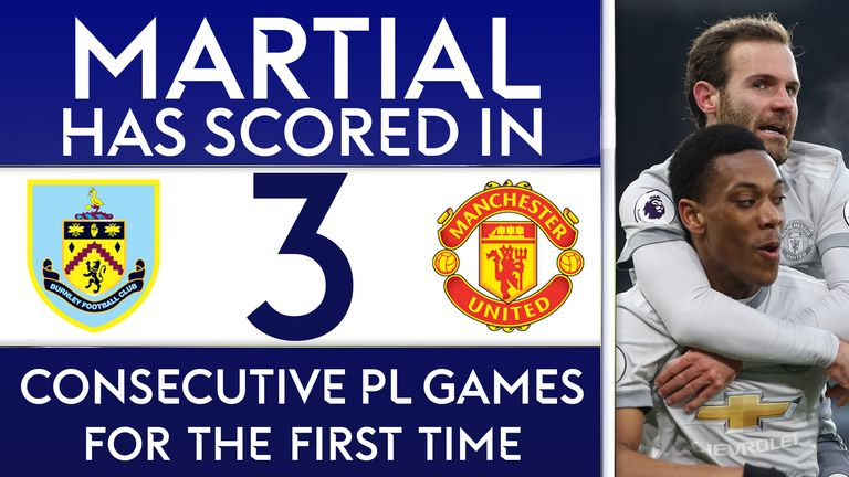 Martial has scored in three consecutive Premier League games for the first time