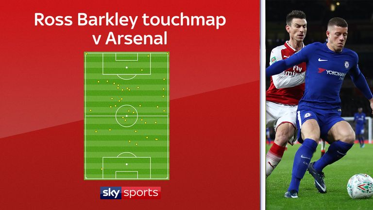 Barkley got involved all over the pitch on his Chelsea debut - but struggled to make an impact against Arsenal