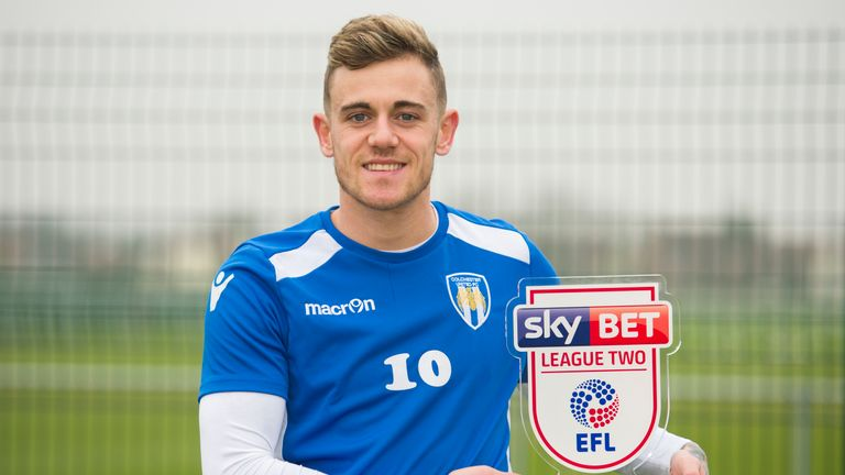 Sammie Szmodics has won the Sky Bet Player of the Month award in League Two