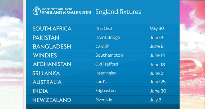 Cricket World Cup TV schedule on Sky Sports: How to watch every ball