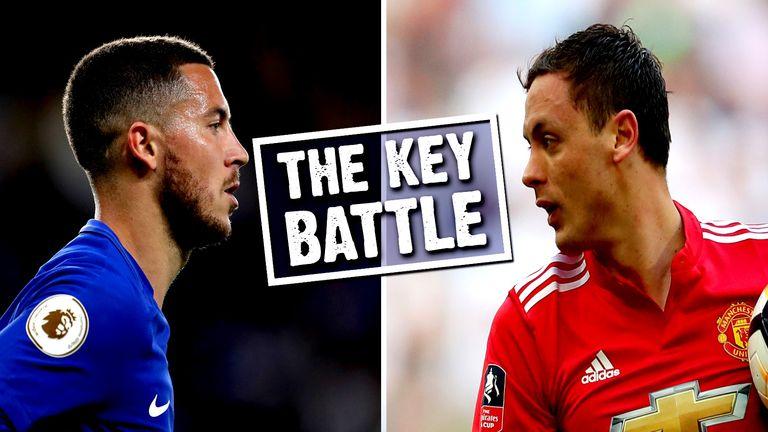 Eden Hazard versus Nemanja Matic is the key battle in the FA Cup final