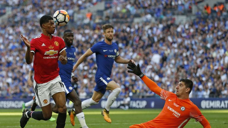 Marcus Rashford could find no way past Thibaut Courtois