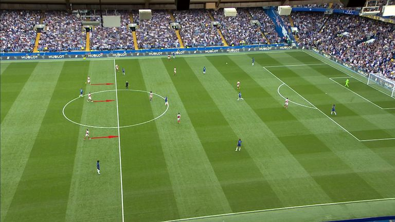 Arsenal played a high defensive line against Chelsea at Stamford Bridge