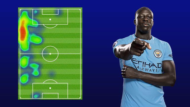Benjamin Mendy's heatmap in Manchester City's 6-1 win over Huddersfield