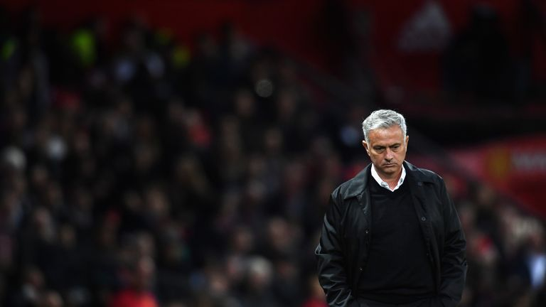 Jose Mourinho Faces 178m Fine In Agreement With Spanish Tax