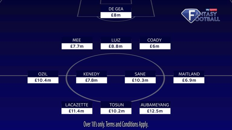 Charlie Nicholas' Sky Sports Fantasy Football XI