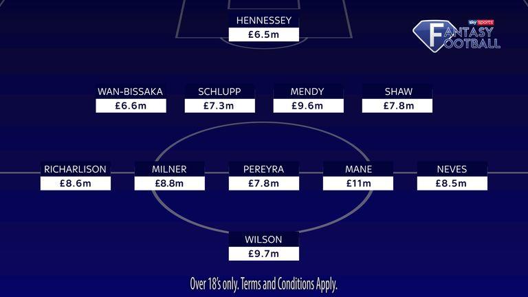 Sky Sports Fantasy Football top scoring XI