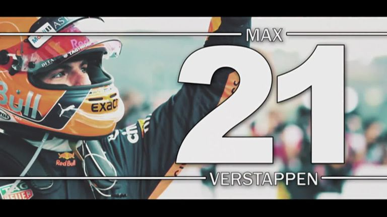 Max Verstappen talks to Rachel Brookes as he turns 21, about his future aspirations in F1.