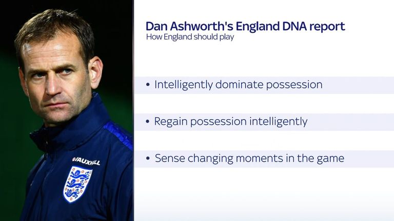 England's DNA formalised the ideas about how England should play