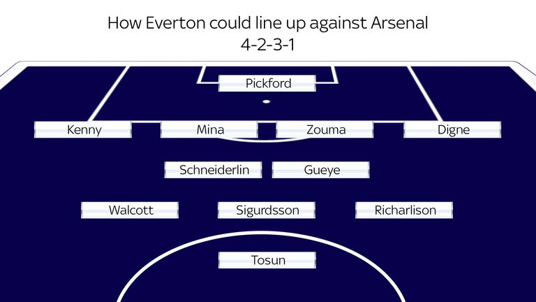 Tosun could retain his place with Richarlison returning on the left