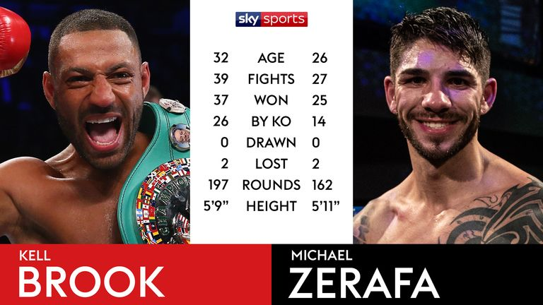 Tale of the Tape - Kell Brook vs Michael Zerafa