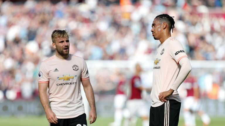 Luke Shaw and Chris Smalling's futures at Old Trafford could come into question, with both of their deals expiring at the end of the season