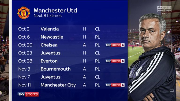 United's next eight fixtures in all competitions
