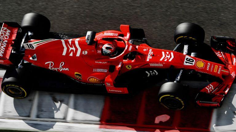 F1 Testing: Charles Leclerc finishes F1 2018 on top for Ferrari | F1 News