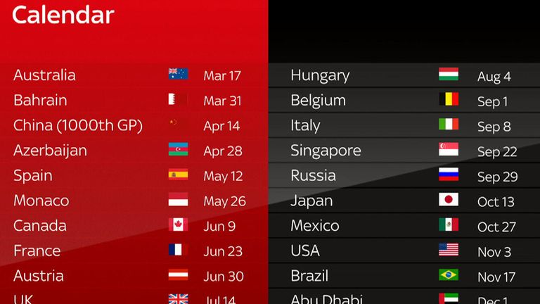 F1 Calendar 2019 F1 2019 schedule: 21 race calendar and December finish | F1 News