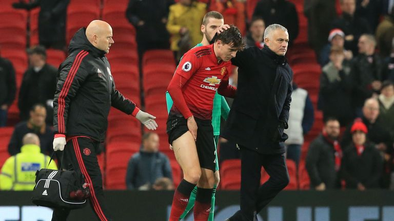 Man Utd boss Jose Mourinho confirms Victor Lindelof faces 'quite a while' out through injury | Football News |