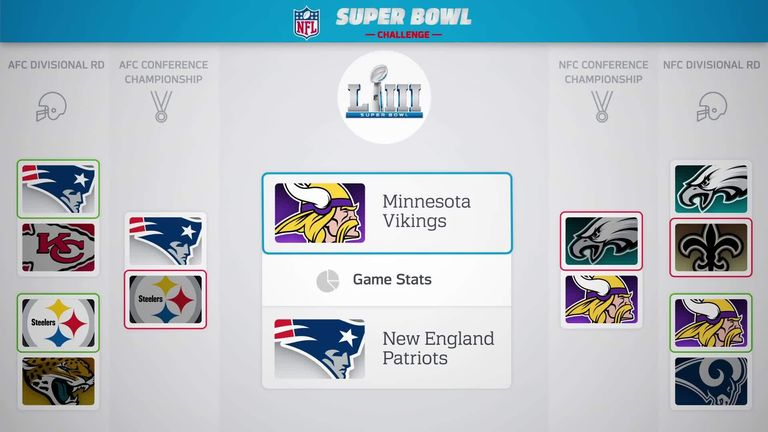 Check out how to play the Super Bowl Challenge!