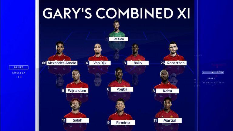 تیم منتخب گری نویل از بازیکنان لیورپول و منچستریونایتد- منچستریونایتد- لیورپول- Gary Neville's combined XI- Manchester United- Liverpool-