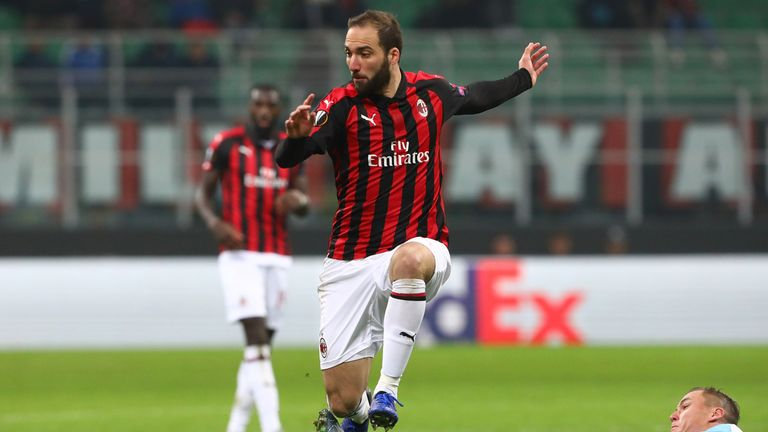 Gonzalo Higuain is currently on a season-long loan at AC Milan from Juventus