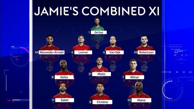 تیم منتخب جیمی کرگر از بازیکنان لیورپول و منچستریونایتد- منچستریونایتد- لیورپول- Jamie Carragher's combined XI- Manchester United- Liverpool