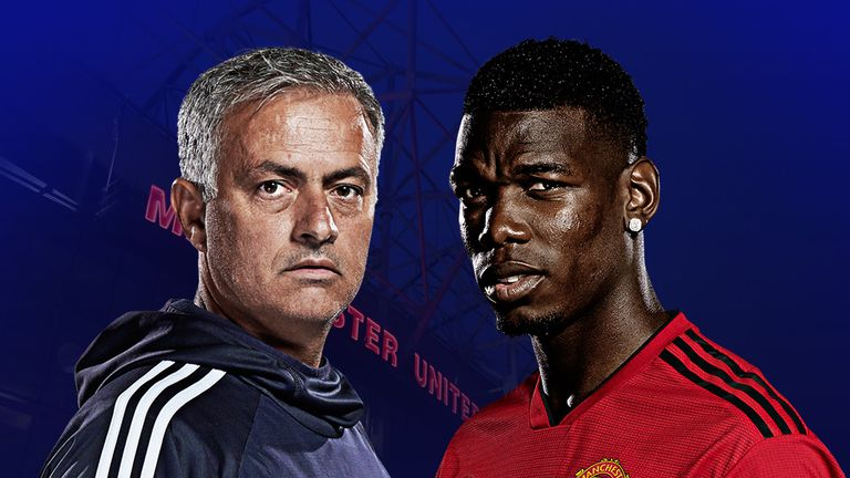 Jose Mourinho still frustrated by Paul Pogba at Manchester United | Football News |