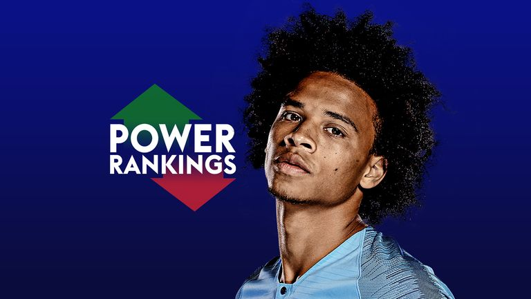 Premier League Power Rankings: Manchester City's Leroy Sane top | Football News |