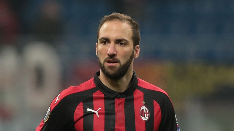 Gonzalo Higuain is set to sign for Chelsea, according to Sky in Italy
