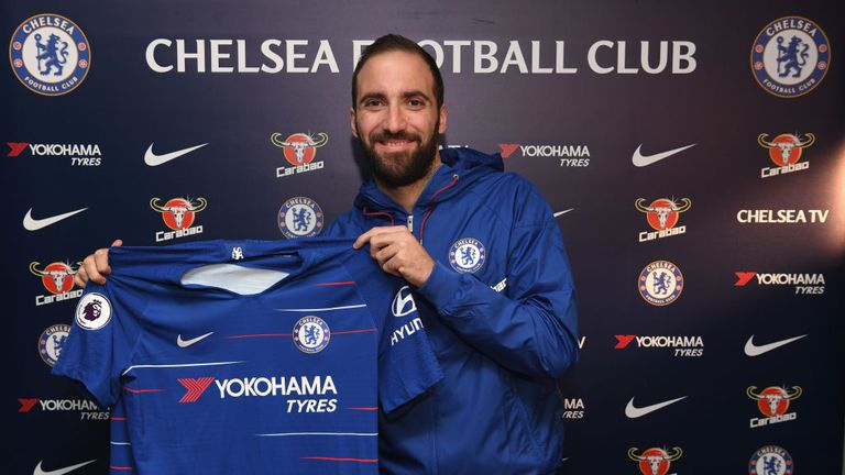 Gonzalo Higuain completed his loan move to Chelsea on Wednesday