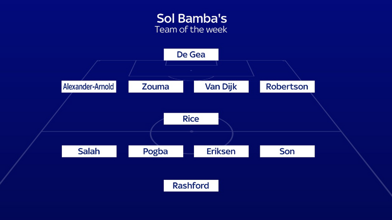 Sol Bamba's PL team of the week