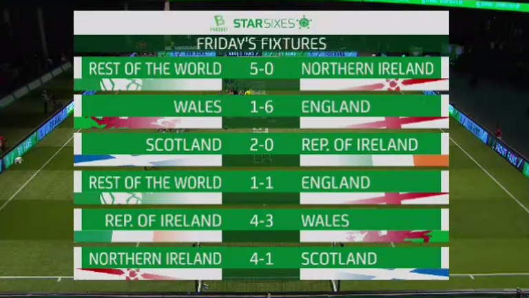 Star Sixes results fter day one in Glasgow