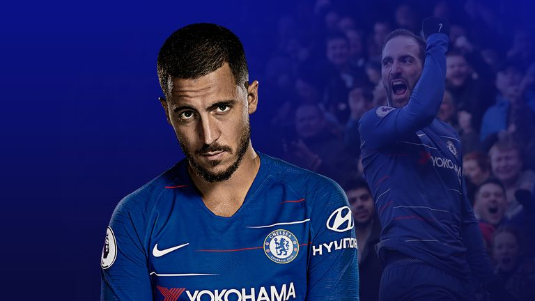 Could Gonzalo Higuain bring out the best in Eden Hazard at Chelsea?