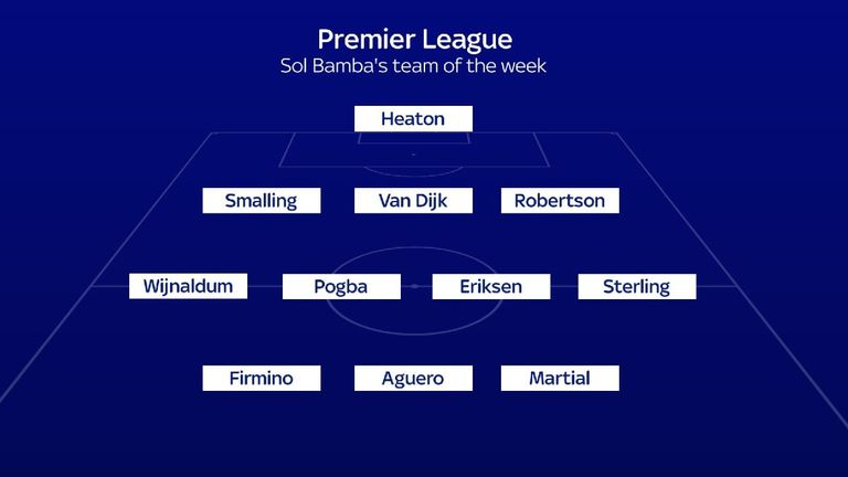 Sol Bamba's team of the week