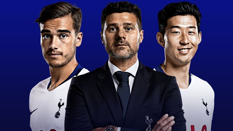 Mauricio Pochettino's side face Leicester this weekend