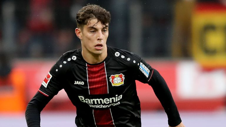Lothar Matthaus believes Bayern could have signed Bayer Leverkusen youngster Kai Havertz this summer