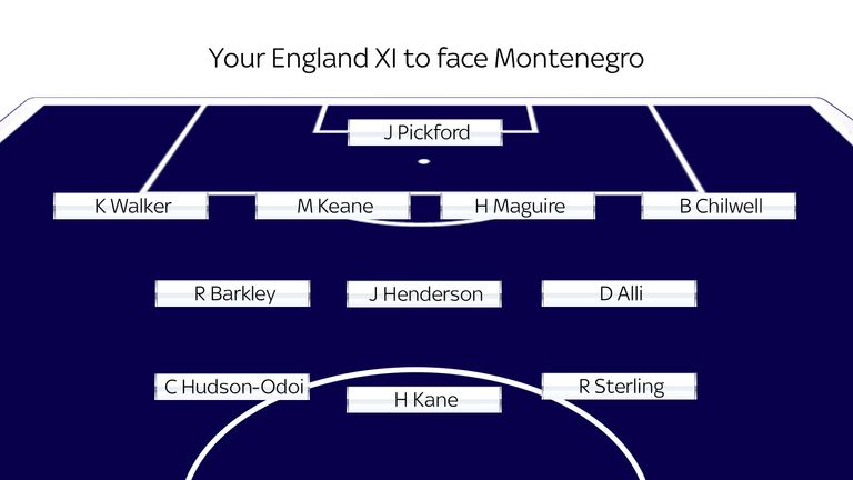 The results of our England team selector for Montenegro