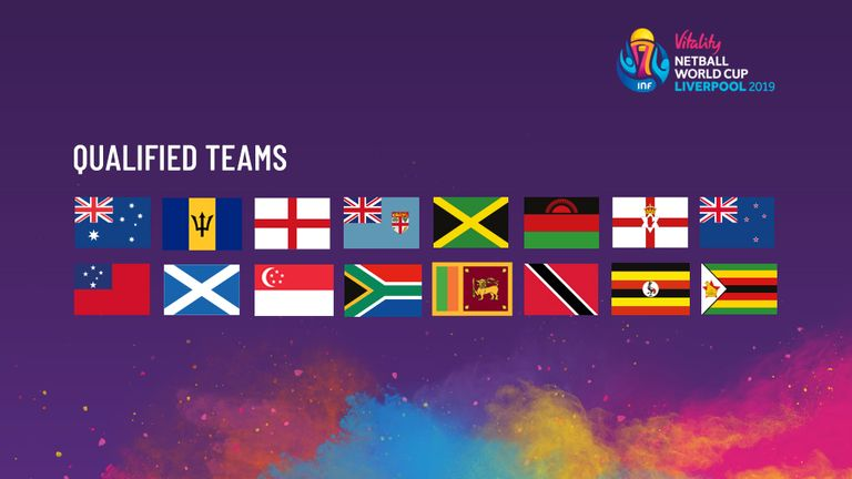 The 16 teams that have qualified for the Vitality Netball World Cup 2019