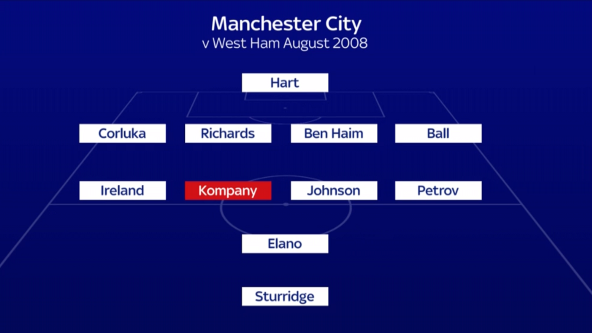 Vincent Kompany leaves Manchester City after 11 years