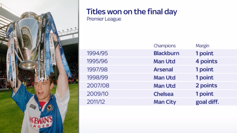 The Premier League has been won on the final day on seven previous occasions