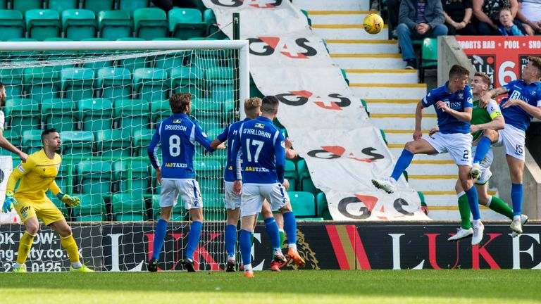 St Johnstone's Jason Kerr scores late on to make it 2-2