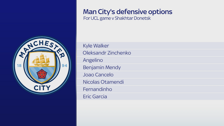 Manchester City's defensive options for their Champions League tie with Shakhtar Donetsk on Wednesday