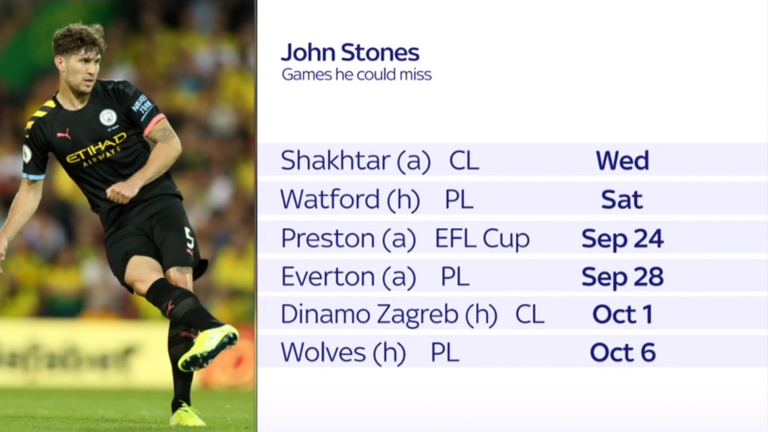 The game John Stones could miss for Manchester City