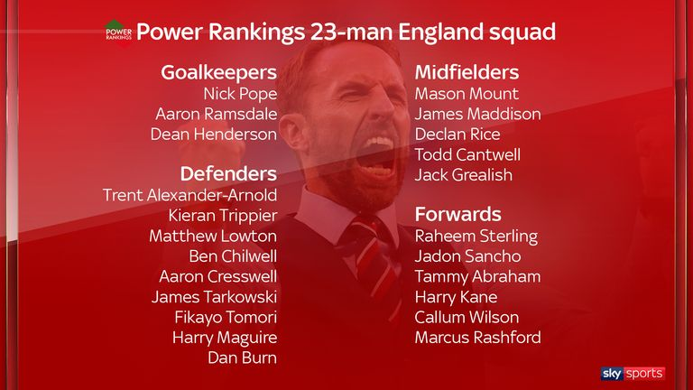 England squad: Which players should Gareth Southgate pick? | Football News |