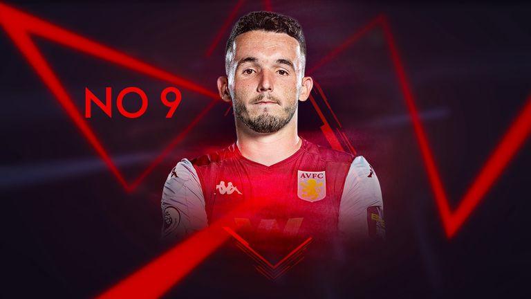 Aston Villa's John McGinn retained No 9 spot in this week's chart