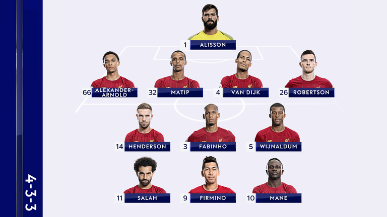 Danny Mills' combined XI is made up entirely of Liverpool players