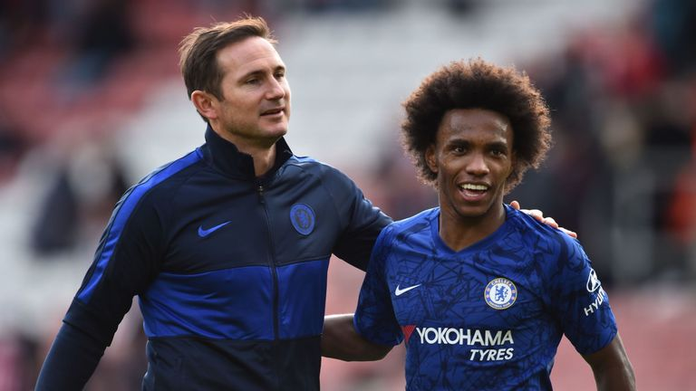 Willian's contract at Chelsea ends on June 30