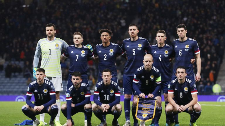 Scotland finished third in Euro 2020 Group I behind Belgium and Russia